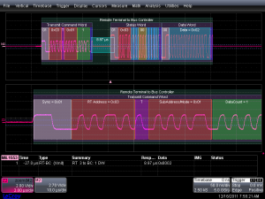 Mil1553_timing